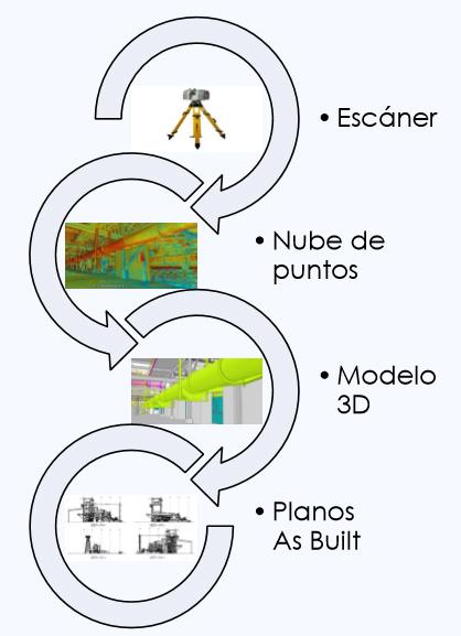 proceso_escaner